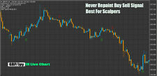 Forex Trading System mt4 Buy Sell Forex Indicator  Pro Never Repaint