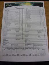 25/05/2012 Color teamsheet: Inglaterra U19 V Eslovenia U19 [en Preston North End] (
