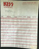 "KISS RARE 1984 ORIG ROYALTY STATEMENT FOR ""THE 5TH MEMBER OF KISS"" SEAN DELANEY"