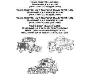 M915 / M915 Military R/H Breakaway West Coast Mirror Assembly Freightliner [B2FL