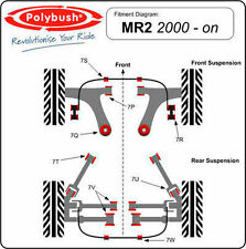 Full suspension polybush kit Polyurethane Toyota MR2 mk3 1.8L 2000-2007 Roadster