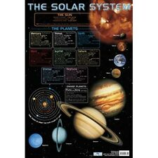 Solar System facts Educational Poster (0051)