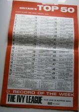 RECORD RETAILER TOP 50 CHART -  OCTOBER 7th 1965
