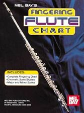 NEW Mel Bay Flute Fingering Chart by William Bay