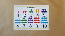 Numeracy A4 Poster - Numbers 1-10 - Teaching Resource - EYFS/SEN/Early Learning