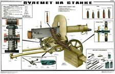 5 POSTER SET of Soviet Russian Maxim 7.62x54 Light Machine Gun LQQK & BUY NOW!
