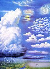 Clouds Poster, Weather, Lightning, Stratus, Cirrus, Cumulonimbus