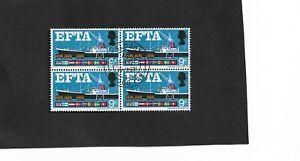 GB  Blocks of 4 (2) - EFTA 1967