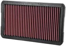 K&N Hi-Flow Performance Air Filter 33-2530 fits BMW 3 Series 323 i (E21)
