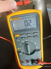 Fluke 87 V Digital Industrial Multimeter