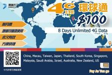 8 Days Asia Data Sim Card for China Taiwan Japan Thai Korea Singapore Malaysia