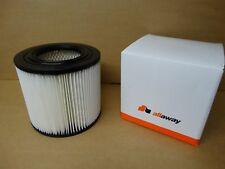 Allaway Filter Polyesterfilter Patronenfilter für Zentralstaubsauger C/L/A/AW