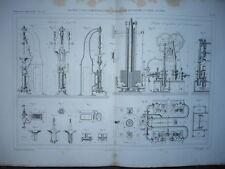 GRAVURE 1880 MATÉRIEL PROCÉDÉS AGRICULTURE TABACS MACHINE A PRESSION HYDRAULIQUE