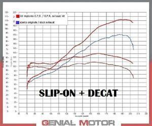 Tubo no Kat GPR DECATALIZZATORE Racing DUCATI MULTISTRADA 1260 2018 > 2020