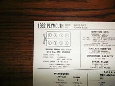 1962 Plymouth EIGHT Series Super Fury Models 318 CI V8 Tune Up Chart