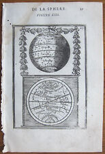 MALLET: Astronomy Globe Stars Eastern Hemisphere - 1683