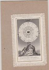 CANIVET/IMAGE PIEUSE/HOLYCARD SANTINI/L'HORLOGE VIVANTE DE JESUS-CHRIST/Letaille