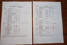More details for 1962 1967 fascimilie northwich woodford railway loco diagrams engine workings