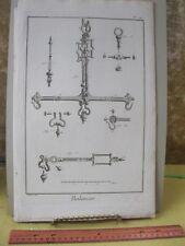 Vintage Print,BALANCIER,Plate 3,Diderot 1795