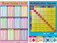 Times Tables Poster & Multiplication Square Poster  A2   . Educational
