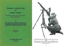 Madsen 1933 Machine Gun & 20mm Machine Gun