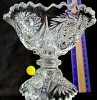 Imperial crystal glass footed compote sawtooth rim candy dish Perfect condition