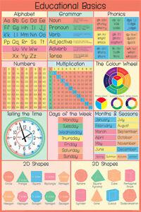 Educational Basics - Educational Poster (Alphabet & Grammar & Numbers...)