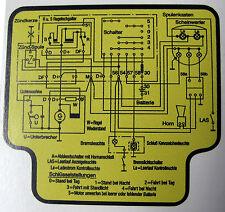 Aufkleber RT 125-3 Elektroschaltplan