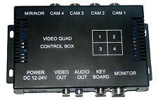 4 Channel Quad Video Control Box