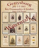"""Gettysburg Civil War 16""""X20"""" Poster CDV's of Key Commanders & Leaders"""