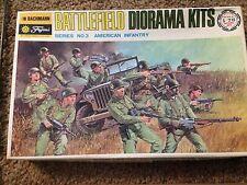 Bachmann/Fujimi/Mokei 1/76 American Infantry (Early Issue, Battlefield Diorama)