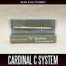 [IOS Factory] C System for Abu cardinal 3/33