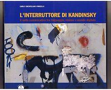 L'interruttore di Kandinsky