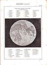 LITOGRAFIA FINE 800 - ASTRONOMIA - SELENOGRAFIA  - Incisore AVICO Inc.