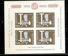 Zwitserland  blok 17  Postfris.