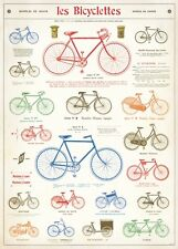 Bicycles - Les Bicyclettes Poster Cavallini & Co 20 x 28 Wrap