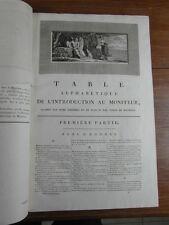 REVOLUTION FRANCAISE Table Alphabétique du Moniteur Tome 1 Noms d'hommes 1802
