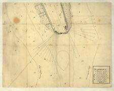 Map of York River Virginia c1781 17x14