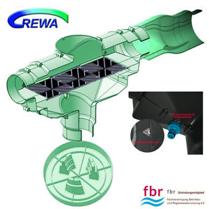 Regenwasserfilter F-100XL (110mm) Set, inkl. Zulauftopf, Skimmer u. Rückspüldüse