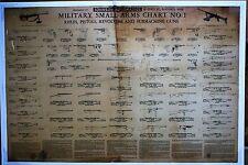 "Origonal 1944 Military Small Arms Chart #1  (Johnson Automatics)  28""x42"""