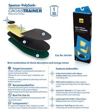 Spenco PolySorb Cross Trainer Insoles Shoe Inserts SIZE 5 / Mens 12-13