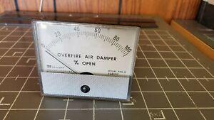 Steam Punk / Vintage Industrial Panel Meter