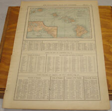 1908 Colliers Antique COLOR Map/HAWAII b/w IDAHO
