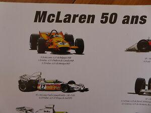 Poster Mc Laren 50 ans Auto hebdo