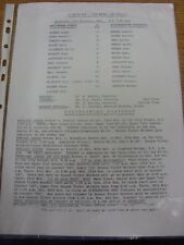 20/11/1991 Nottingham Forest Youth v Wolverhampton Wanderers Youth [FA Youth Cup