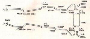 1973-1974 PONTIAC VENTURA DUAL EXHAUST SYSTEM, ALUMINIZED WITH 350 ENGINES