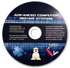 Manual & CD