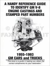 1955-1993 Chevy V8 Motor Guss Zahlen Führung 283 305 327 350 396 400 409 427