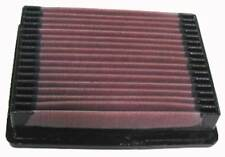 33-2022 k&n Replacement Air Filtre, BUICK 86-93, Chevy 90-96, Olds/Pont 86-96 (NC