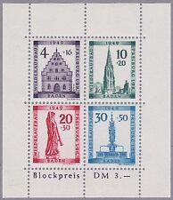 Baden Block Mi.Nr. 1 A postfrisch